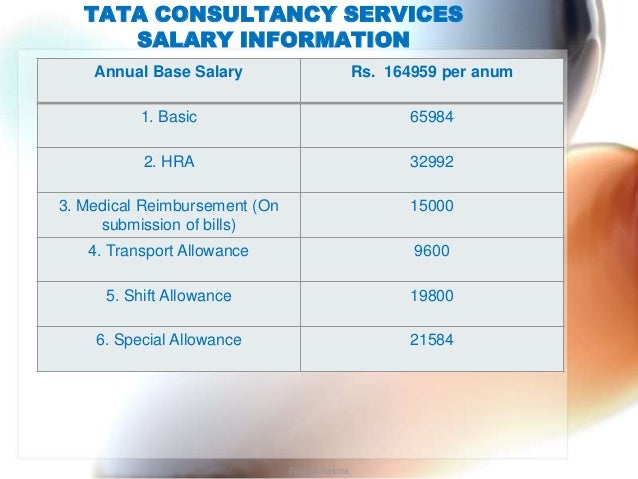 compensation management at tata consultancy See the company profile for tata consultancy s (tcsns) including business summary, industry/sector information, number of employees, business summary, corporate governance, key executives and their compensation.