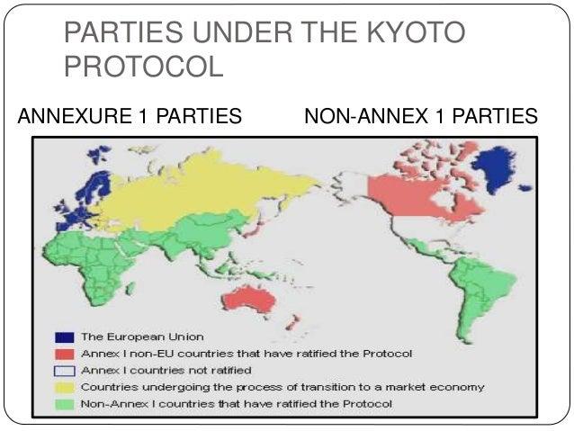 the kyoto protocol 3 parties under the kyoto protocol