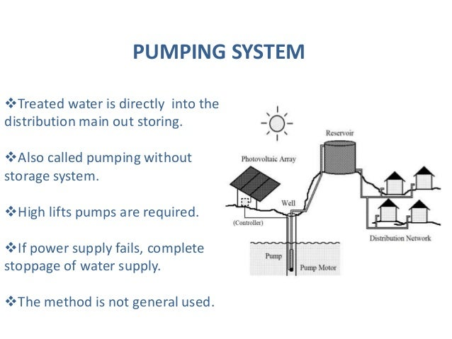 P.P.T on water distribution system by Manish Pandey