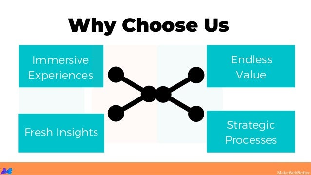Immersive Experiences Why Choose Us Fresh Insights Endless Value Strategic Processes MakeWebBetter