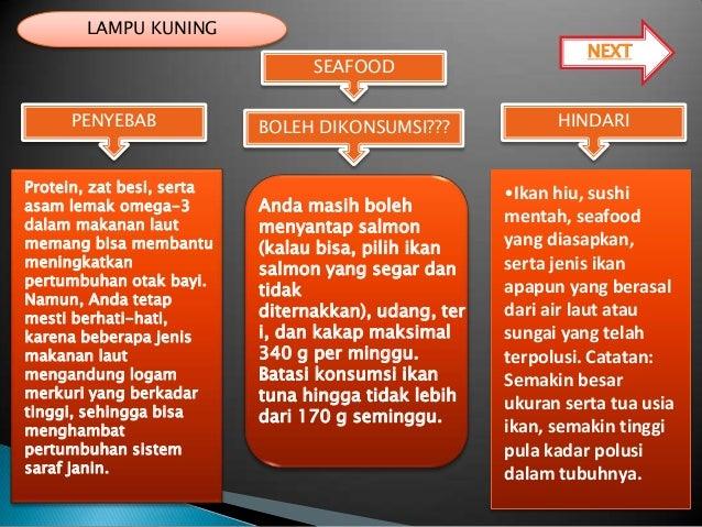 Ppt Pantangan Untuk Ibu Hamil Stikes Muhammadiyah Kudus