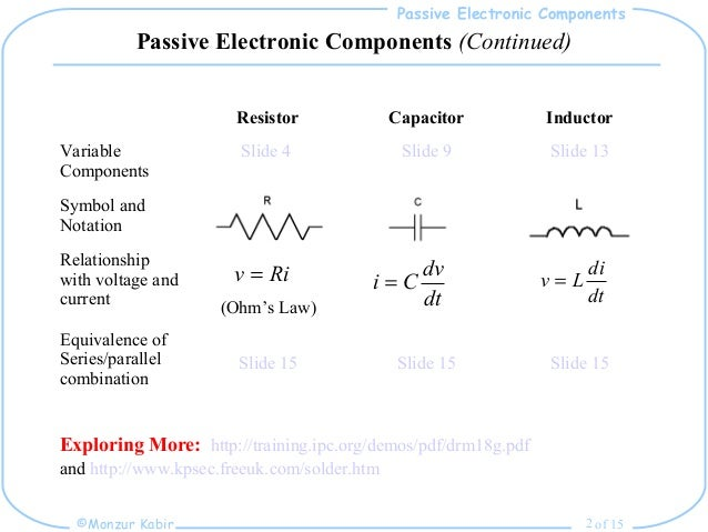 inductors essay Back emf occurs when its polarity is opposite direction to its applied voltage b what can be done to keep the current value to be the same as in the case of an ideal inductor.