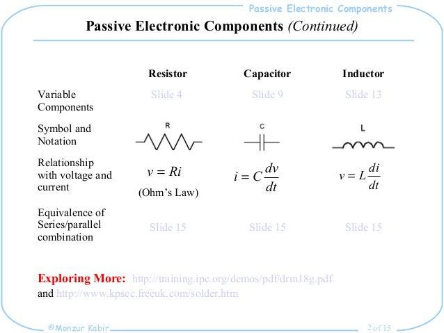 Ppt Part 6 Passive Component
