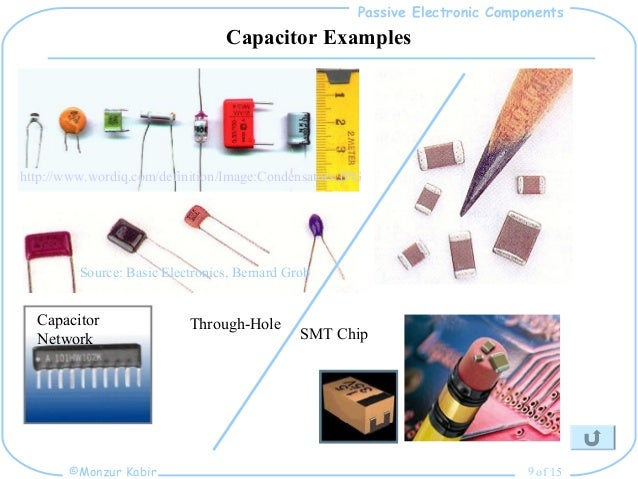 basic electronic components and their functions ppt Ppt part 6 passive component