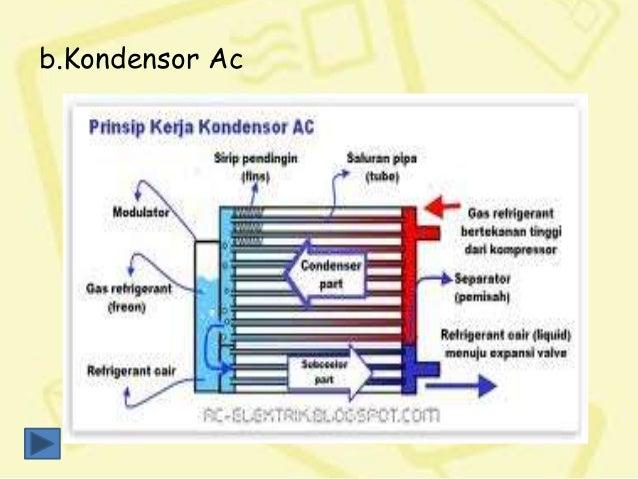 P pt pengaruh kalor terhadap perubahan fase wujud refrigeran dari uap menjadi cair 28 ccuart Images