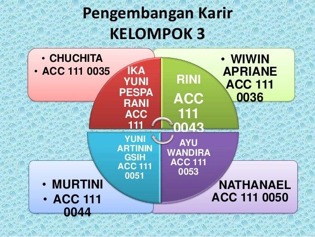 Pengembangan Karir           KELOMPOK 3  • CHUCHITA                            • WIWIN• ACC 111 0035     IKA              ...