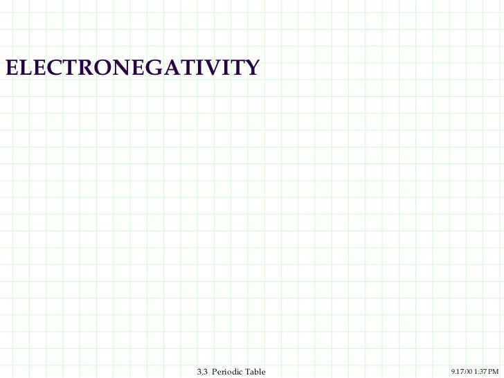 Electronegativity Chart Template Source Images Sampletemplates Com