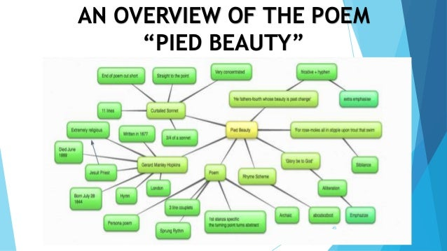 contrasting the pied beauty and the Pied beauty by gerard manley hopkins is a sonnet-styled poem written to convey the poets extreme compare and contrast not my business by niyi osundare and.