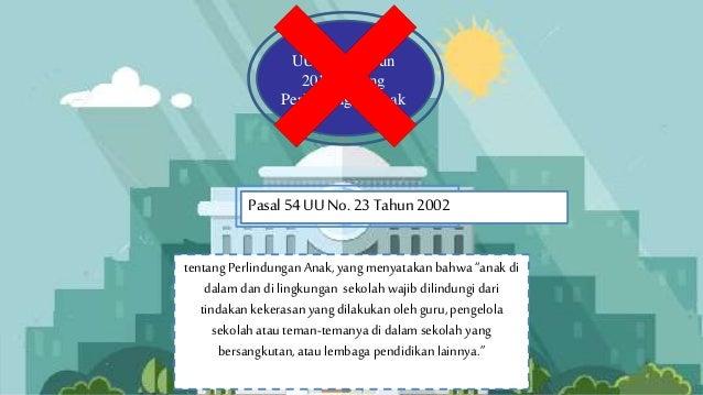 Pkn Contoh Kasus Pelanggaran Hak Dan Kewajiban Warga Negara Indonesia