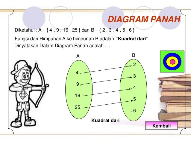 Ppt pmbtik media diagram panahdiketahui ccuart Gallery