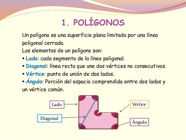 Los pol gonos cuarto primaria for Cuarto primaria