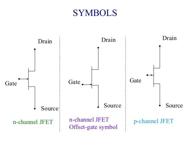 ppt presentation on fet 10 638?cb=1446046729 ppt presentation on fet NMOS Transistor Source Drain Gate at honlapkeszites.co