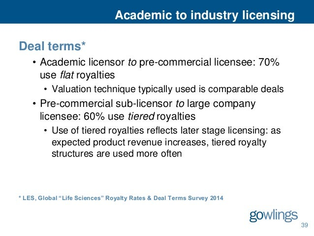Life Sciences Licensing — Trends and Issues