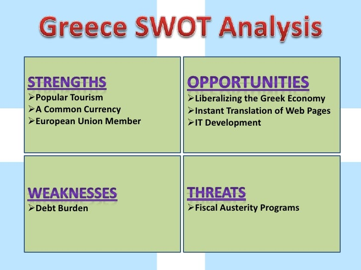 swot analysis example powerpoint