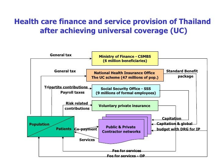 universal health care benefits Universal health care benefits universal health care in the united states looking at the country we live in today it is difficult to say how.