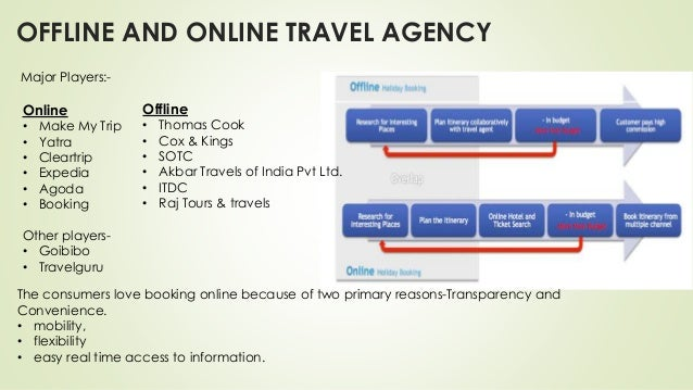 Akbar Travel Agency Chennai