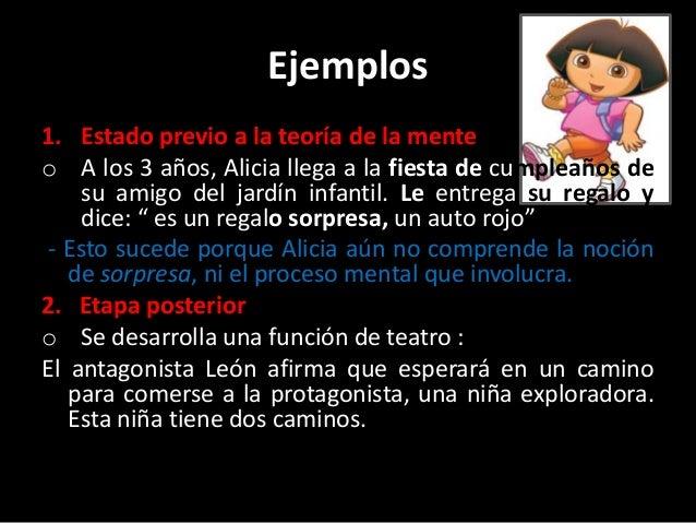 Ejemplos 1. Estado previo a la teoría de la mente o A los 3 años, Alicia llega a la fiesta de cumpleaños de su amigo del j...