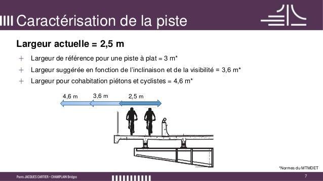 Reseau Cyclable Et Pietonnier 2016