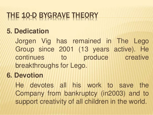 ROLE MODEL: JORGEN VIG KNUDSTORP (LEGO CEO)