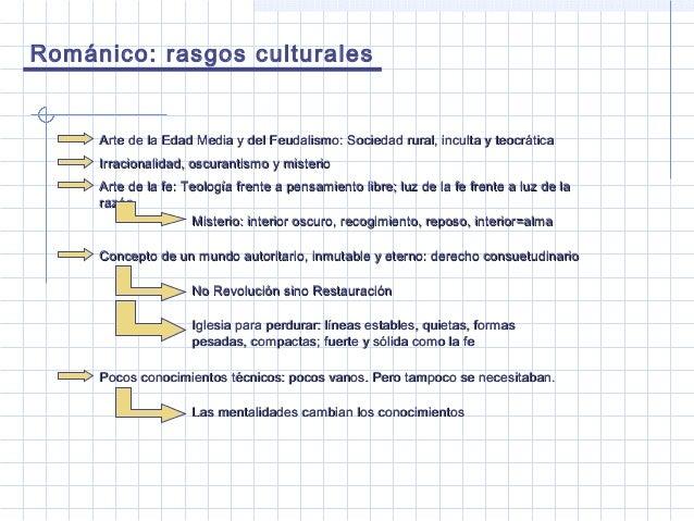 Románico: rasgos culturales Arte de la Edad Media y del Feudalismo: Sociedad rural, inculta y teocráticaArte de la Edad Me...