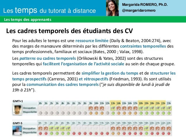les temps du tutorat  u00e0 distance  margarida romero