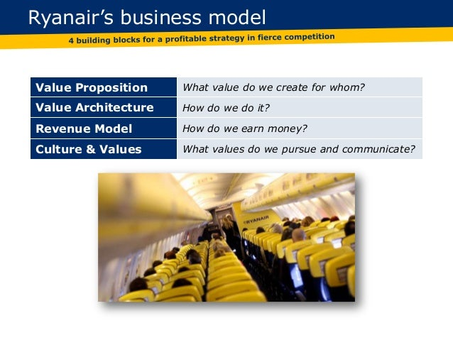 ryanair strategic business units In this lesson, we'll be looking at strategic business units, which are smaller specialized divisions within large companies after the lesson, you.
