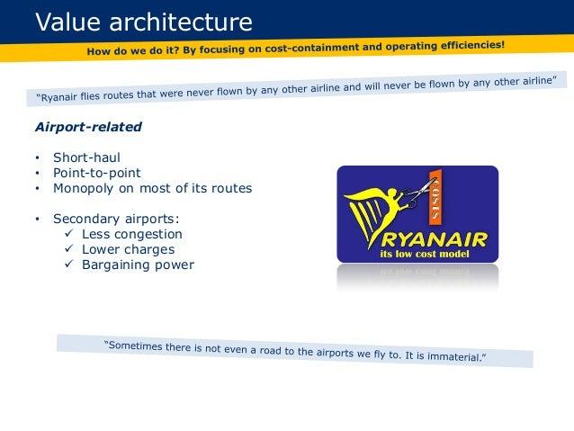 ryanair strategic business units
