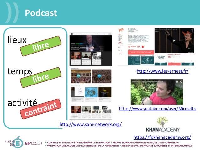 Podcast http://www.les-ernest.fr/ https://fr.khanacademy.org/ https://www.youtube.com/user/Micmaths lieux temps activité h...