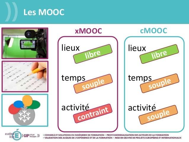 Les MOOC lieux temps activité xMOOC lieux temps activité cMOOC