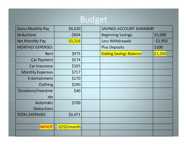 Worksheet Budget Project final budget project sample 17