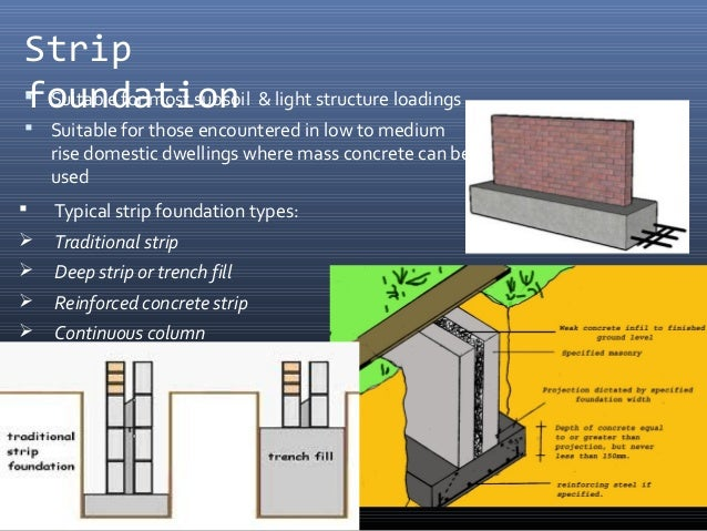 Types of foundationppt combined column foundation 15 ccuart Image collections
