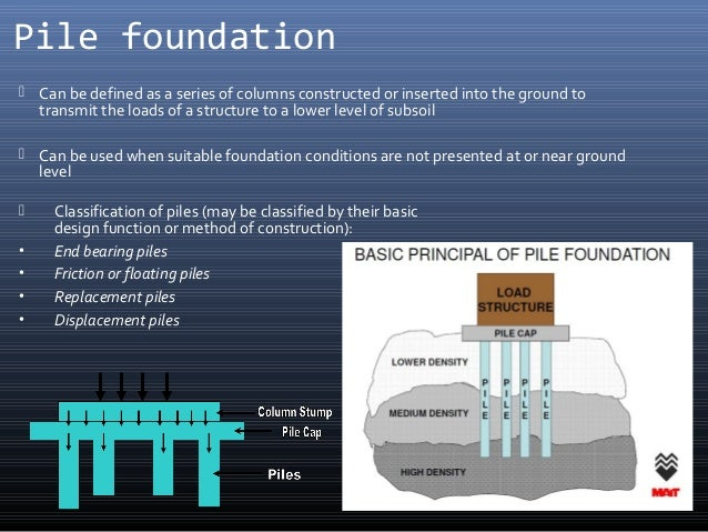 Types of foundation ppt for Types of foundation in building construction