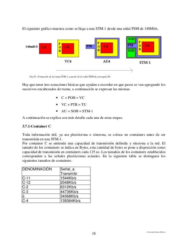 Contemporáneo Motor Gráfico De Tamaño De Trama Regalo - Ideas ...