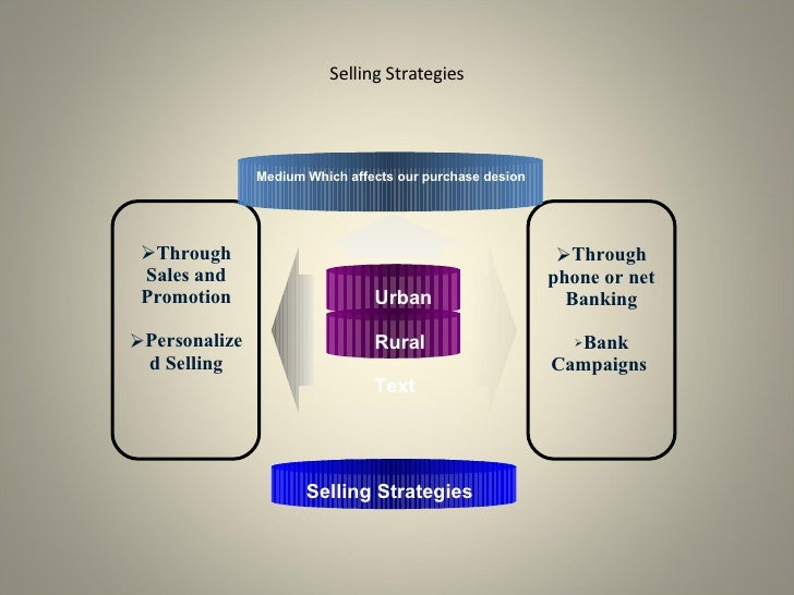 banking strategies There has been many studies carried out on virtual banking adoption, but studies  carried out in malaysia to enhance the virtual banking strategy adoption a.
