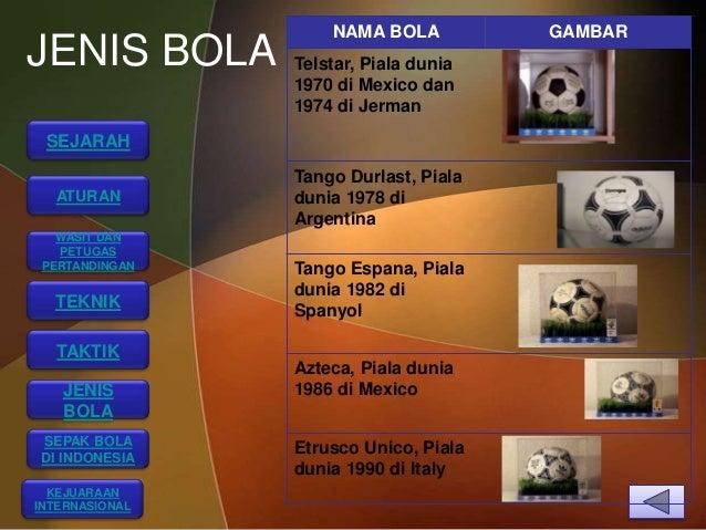 NAMA BOLA          GAMBARJENIS BOLA      Telstar, Piala dunia                1970 di Mexico dan                1974 di Jer...