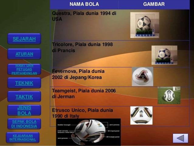 NAMA BOLA               GAMBAR                Questra, Piala dunia 1994 di                USA SEJARAH                Trico...