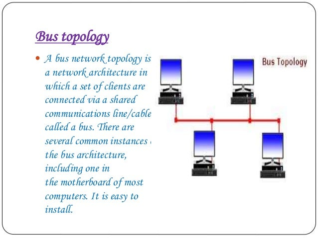 Topology in computer network ppt