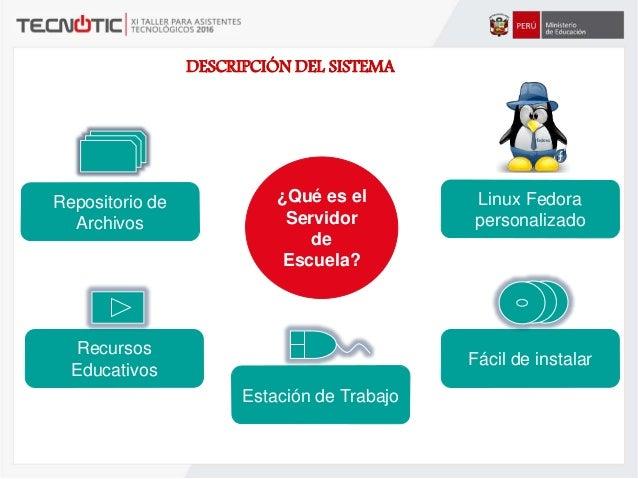 Ppt sistema para servidores y estaciones de trabajo 2016 for Estacion de trabajo