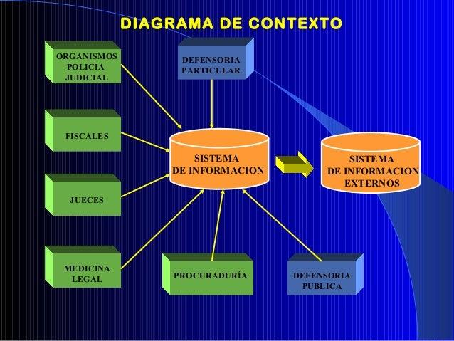 sistema penal acusatorio diagrama explicativo ppt