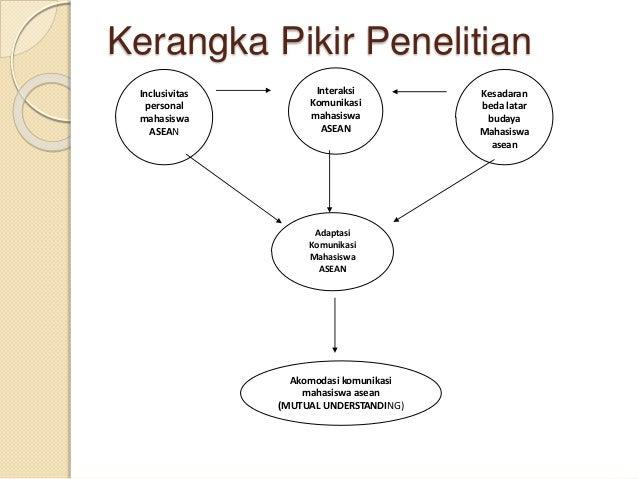 Contoh Jurnal Skripsi Bahasa Dan Sastra Indonesia