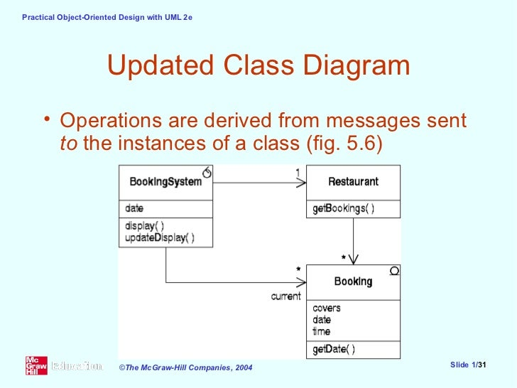 Ppt slides 05 31 updated class diagram ccuart Image collections