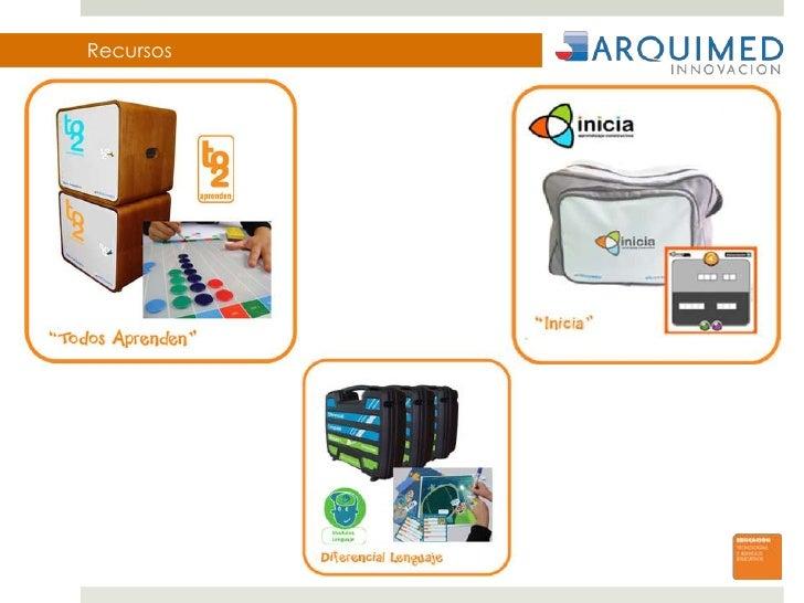 RECURSOS DIDACTICOS Slide 2