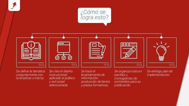 Se define la temática conjuntamente con la empresa o marca. Se crea el diseño instruccional aplicado al público y red socia...