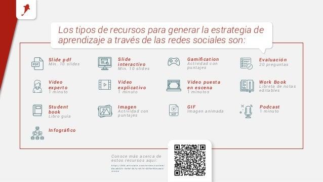 Gamification Actividad con puntajes Infográfico Slide pdf Min. 10 slides Evaluación Podcast 1 minuto 20 preguntas Imagen Act...