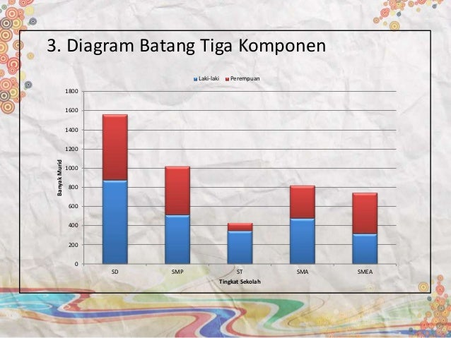 Penyajian data diagram lingkaran 16 ccuart