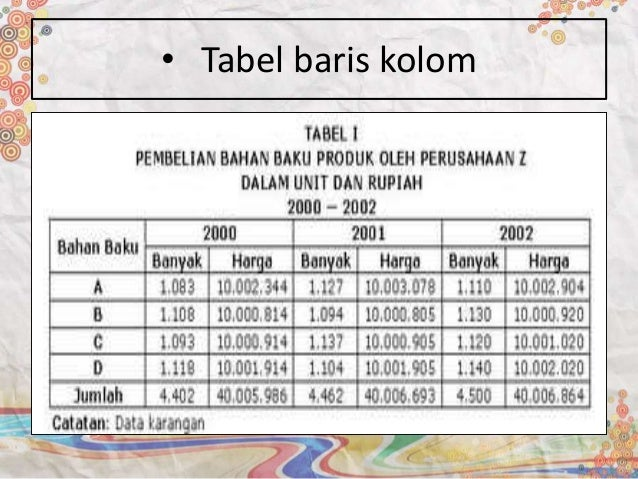 Penyajian data tabel kontingensi ccuart Choice Image