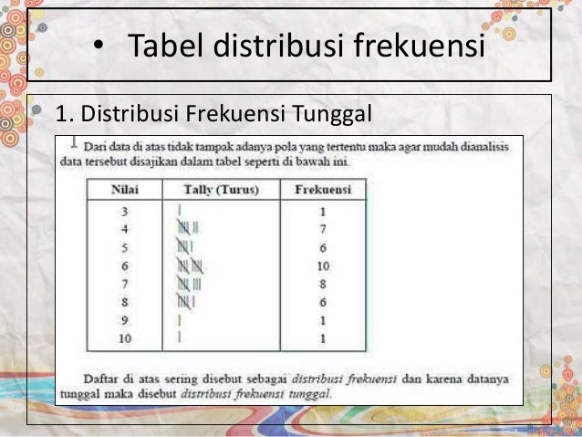 Penyajian data distribusi frekuensi bergolong ccuart Choice Image