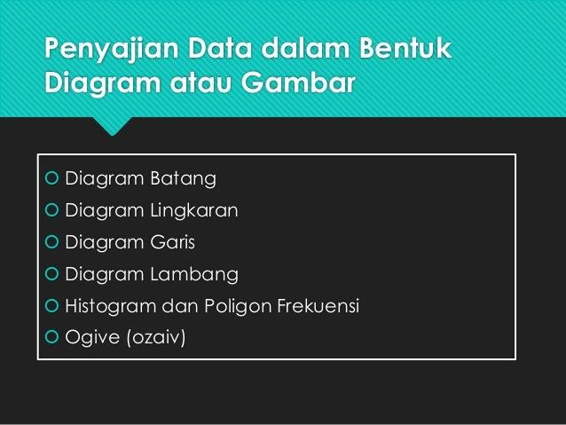 Penyajian data dan aplikasi pada data penelitian diagram batang 13 ccuart Choice Image