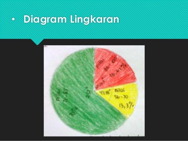 Penyajian data dan aplikasi pada data penelitian diagram garis 15 ccuart Images