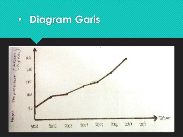 Penyajian data dan aplikasi pada data penelitian diagram lambang 16 ccuart Choice Image